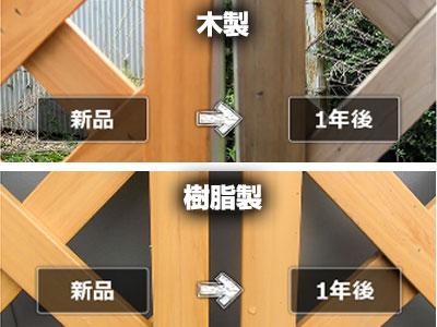 木製と樹脂製の比較
