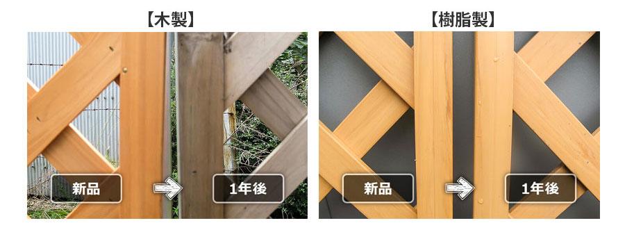木調樹脂横スリットフェンス 木製よりも優良