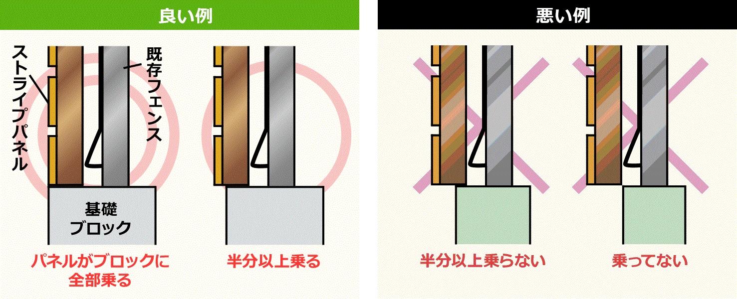 短脚パネル設置の良い例と悪い例