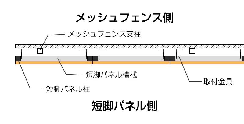 短脚パネルの設置イメージ上から見取り図
