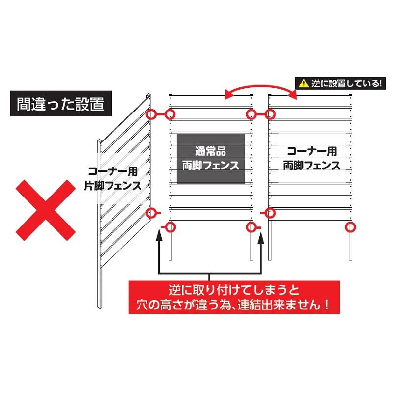DIYコンフォートフェンスコーナー用3点セットの施工の注意点2