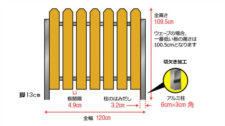 ブロック用フェンス アメリカンストライプ(ストレート)のサイズ詳細