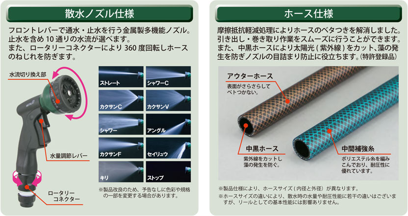 ブロンズリール 三洋化成 BR4-XT20GO(グリーン)  ホースの詳細