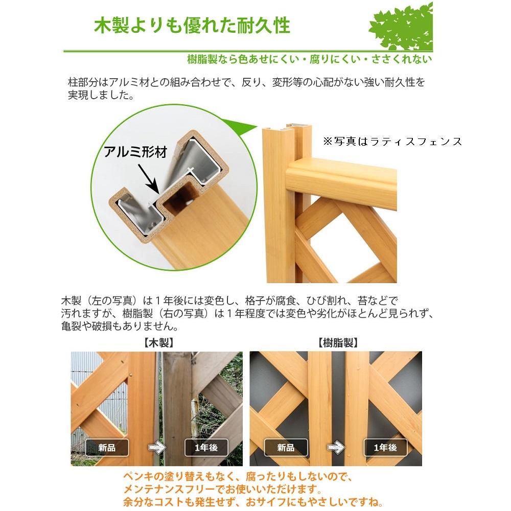 木調樹脂スリットフェンス耐久性