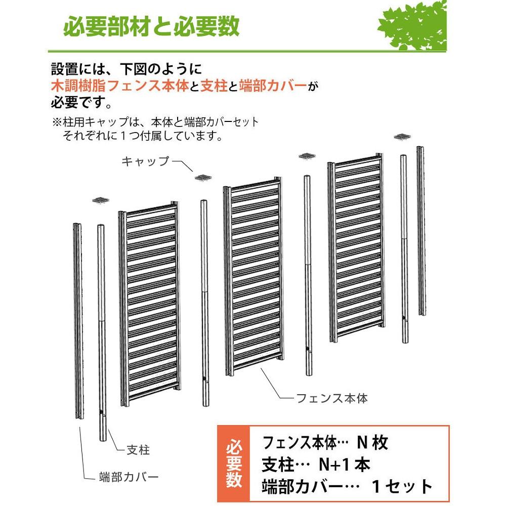 木調樹脂スリットフェンス設置に必要な部材
