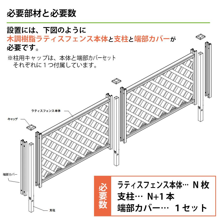 木調樹脂ラティスフェンス設置に必要な部材